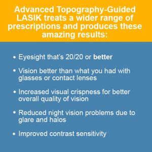 Advanced Topography-Guided LASIK surgery improves your vision