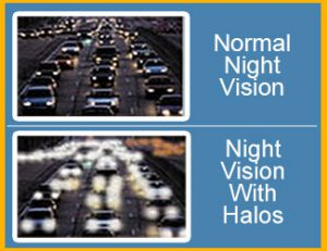 Reduce the chance of night vision problems and glare