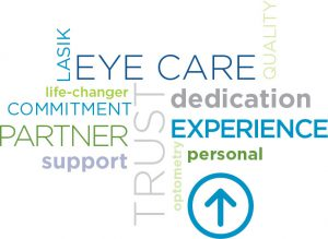 LASIK eye care partner commitment